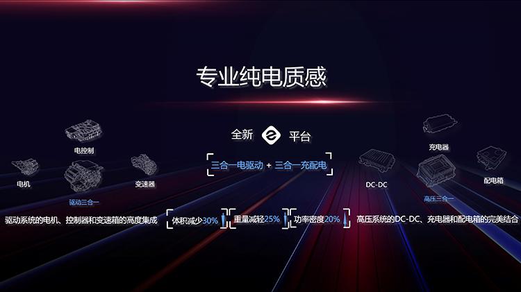濟南稿件-最終稿x2179