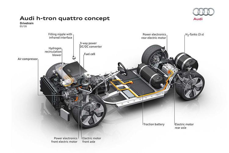 audi-h-tron-quattro-concept-drivetrain撒大苏打实打实